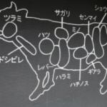 牛が出荷され各部位が様々な料理となりお店に出される様子をテレビで見た息子が