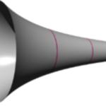 y=1/x(x≧1)をx軸について回転させた「ガブリエルのラッパ」は体積は有限だが表面積は無限という面白い性質を持っていると同時に