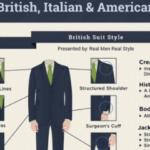 男性スーツって米、英、伊でこんなに違うのか。。