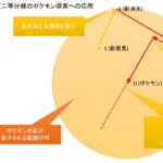 【ポケモンGO】「弦の垂直二等分線は円の中心を通る」って、中学校で習うじゃないですか。そんなの何の役に立つんだって思った方も多いかと思うのですけれど、こういう風に役に立ちます。