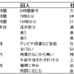 受刑者の労働 楽すぎ? 出所者雇う企業から批判 1日7時間、休日も多く – 西日本新聞