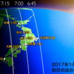 2017年初日の出の時刻(早い順)▶富士山頂6:43 ▶犬吠埼6:46 ▶東京6:51 ▶仙台6:53 ▶名古屋7:01 ▶大阪7:05 ▶札幌7:06 ▶那覇7:17 ▶福岡7:23 南東ほど、また高いほど早いのです。