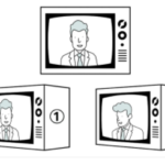 昔々の職場にてアニメーターの方から伺いましたのは「テレビやモニターに映った人物」のお話。