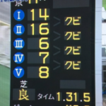 【速報】安田記念、リストラ掲示板