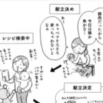 【晩ごはん作りの因数分解】