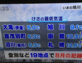 【悲報】北海道の夏終了