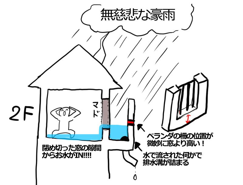 【悲報】仕事から帰ってきたら我が家が浸水してたw