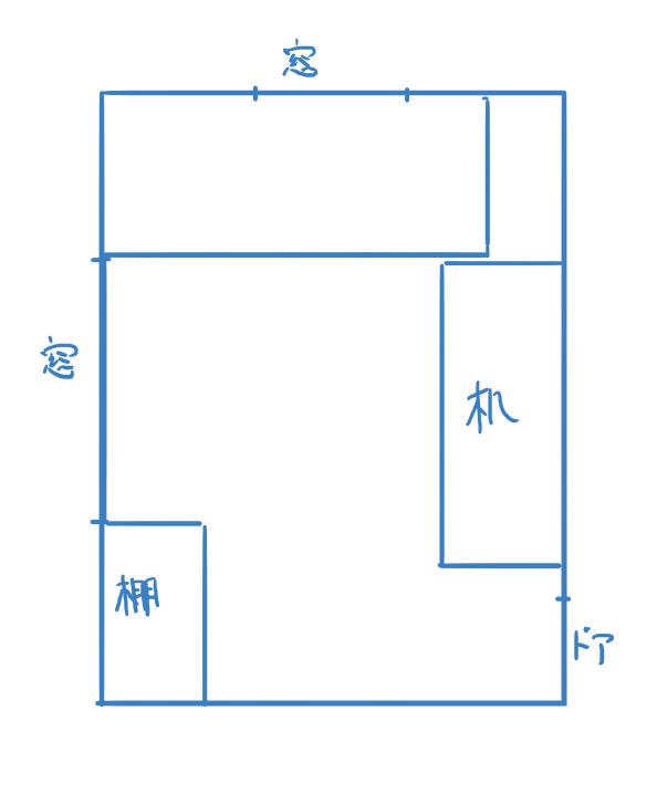 部屋のイラスト描くときパースを付けるのが苦手な方もしか参考になれば・・!