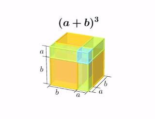 (a+b)^3の展開ビジュアライズ